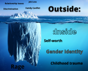 how-we-cope-iceberg